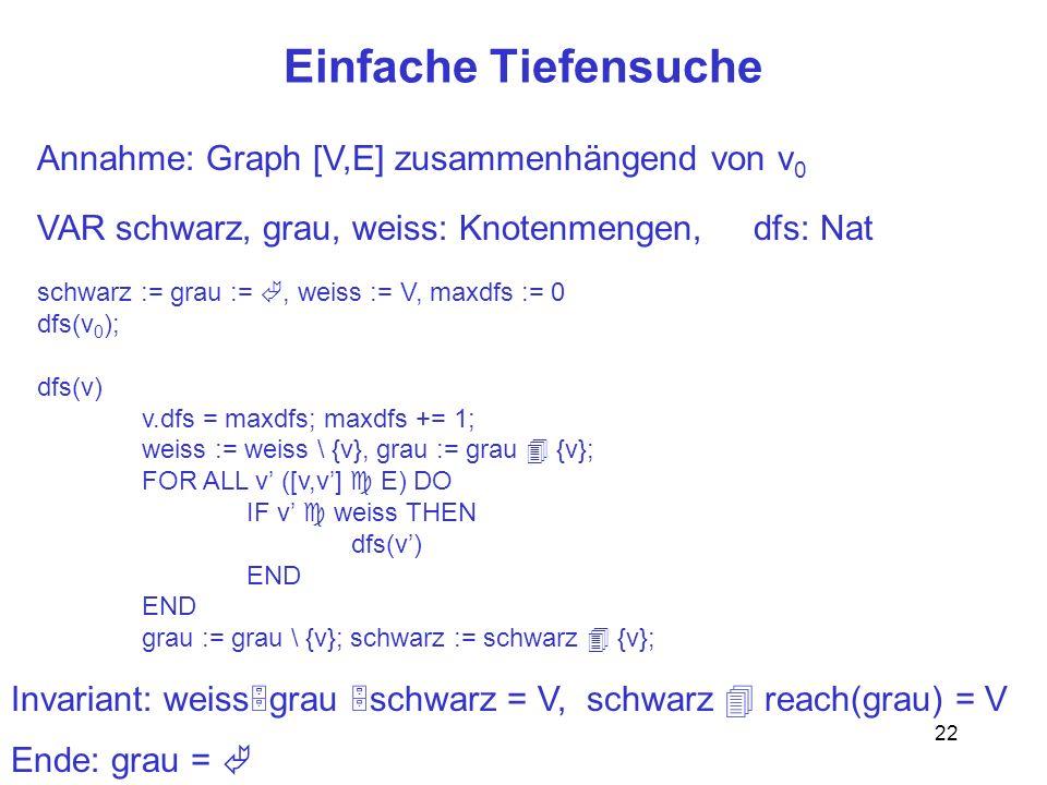 Einfache Tiefensuche Annahme: Graph [V,E] zusammenhängend von v0